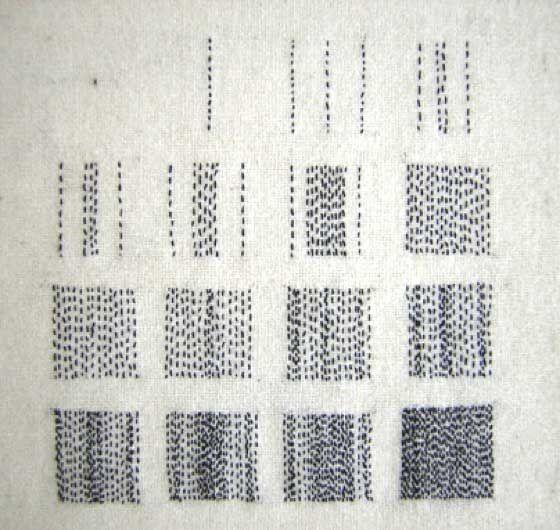 Patternprints journal feb patterns in modern
