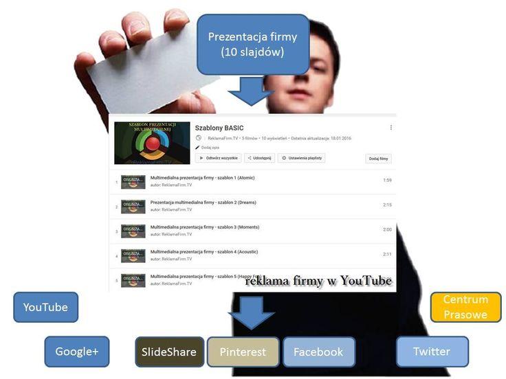Multimedialne wizytówki i reklama firm w serwisach społecznościowych. Zapraszamy do współpracy - 728 503 186