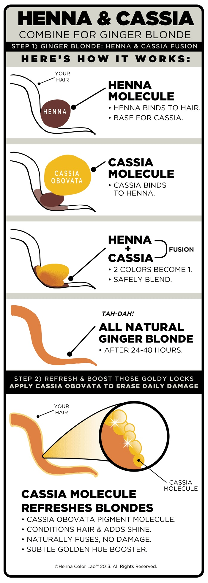 HCL™ Ginger-Blush: Henna & Cassia Blonde-Action!