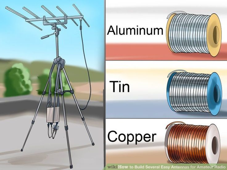 Image titled Build Several Easy Antennas for Amateur Radio Step 3