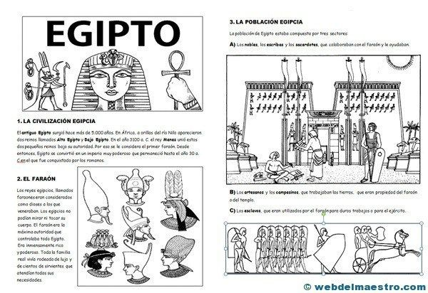 Antiguo Egipto Para Niños Web Del Maestro El Antiguo Egipto Para Niños Egipto Web Del Maestro