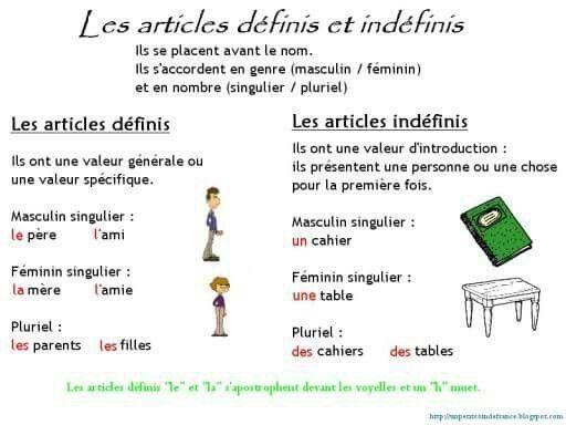 Lez articles definis et indefinis