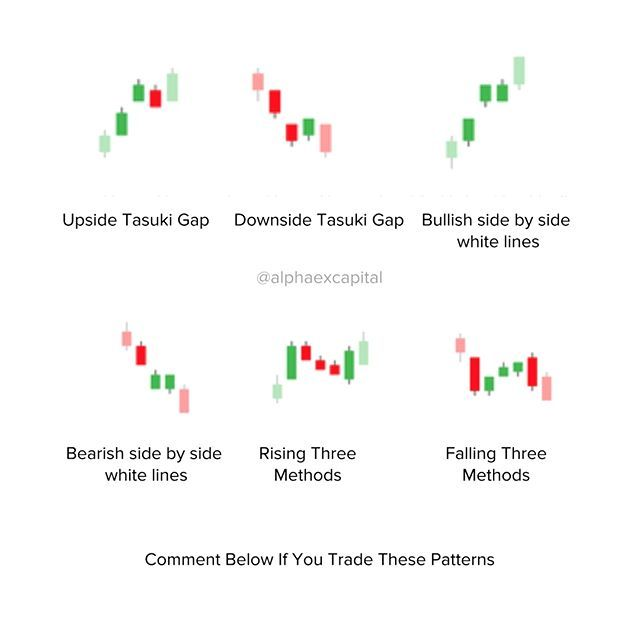 Learn To Trade The Markets Like An Expert How To Become
