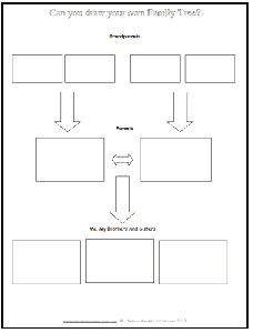 This is an image of Old Fashioned Nelson Mandela Worksheets