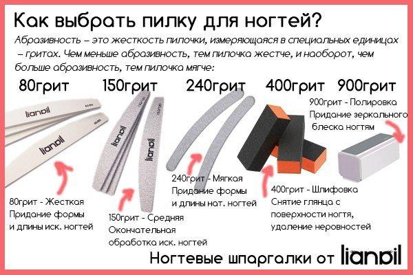 МК от Лианейл (Воронеж) – 44 фотографии
