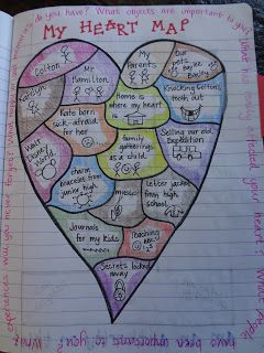 Writing in Cafe 1123 -heart map and other writing journal ideas
