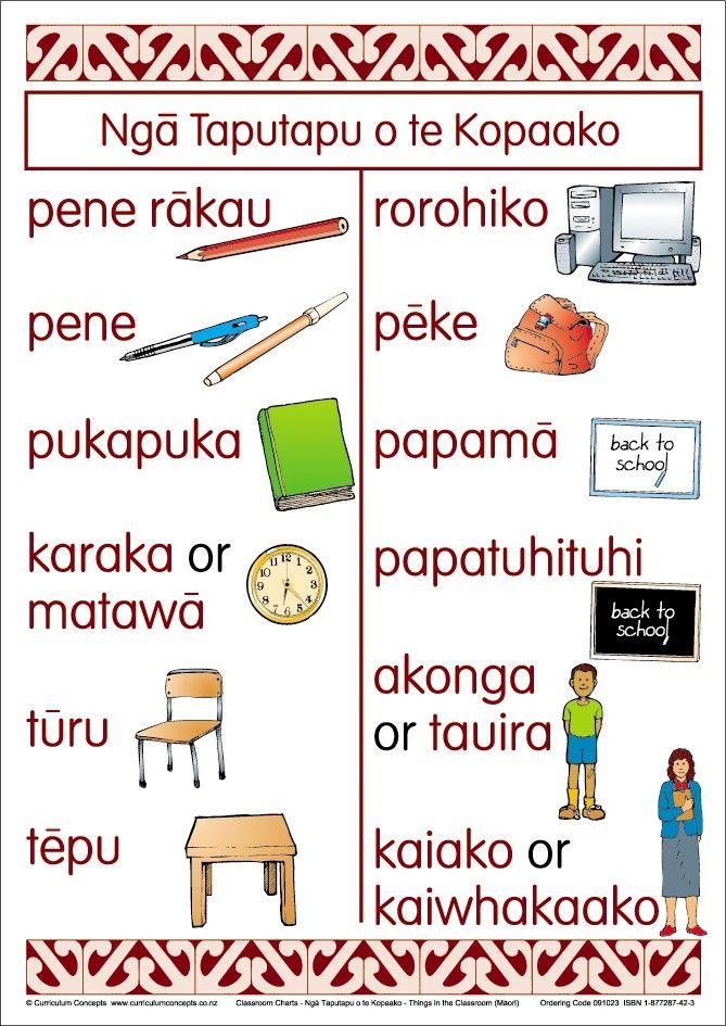 Classroom Maori Chart | Te Reo Maori Resources