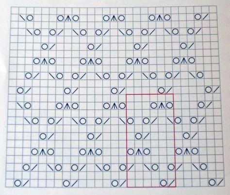 Spitzenstrickmuster: Wie stricke ich kleine Diamanten?   – Handarbeiten – #Diama…