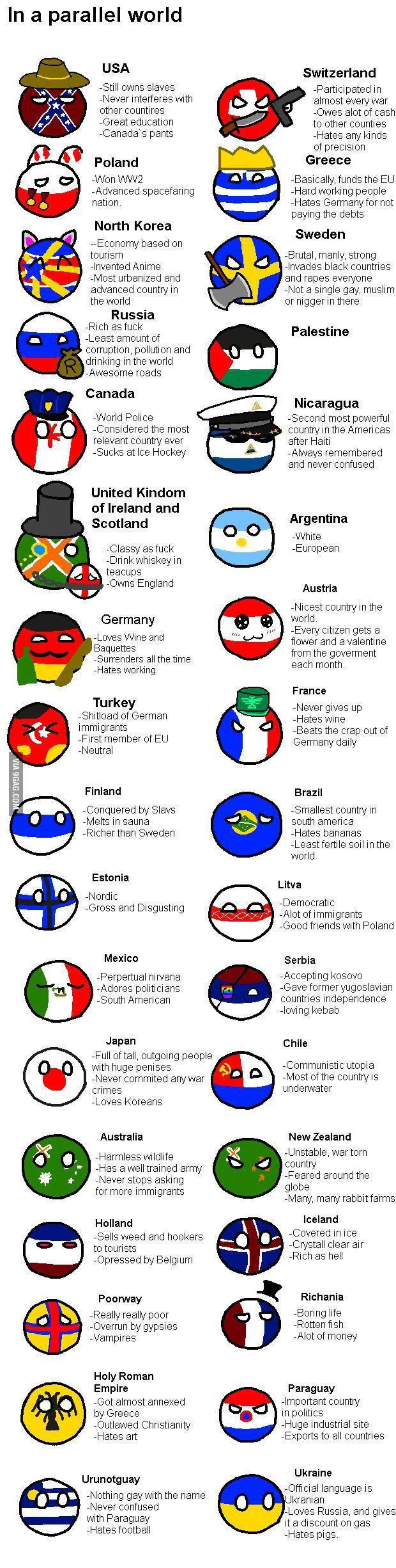 Pararel Universe Countryballs