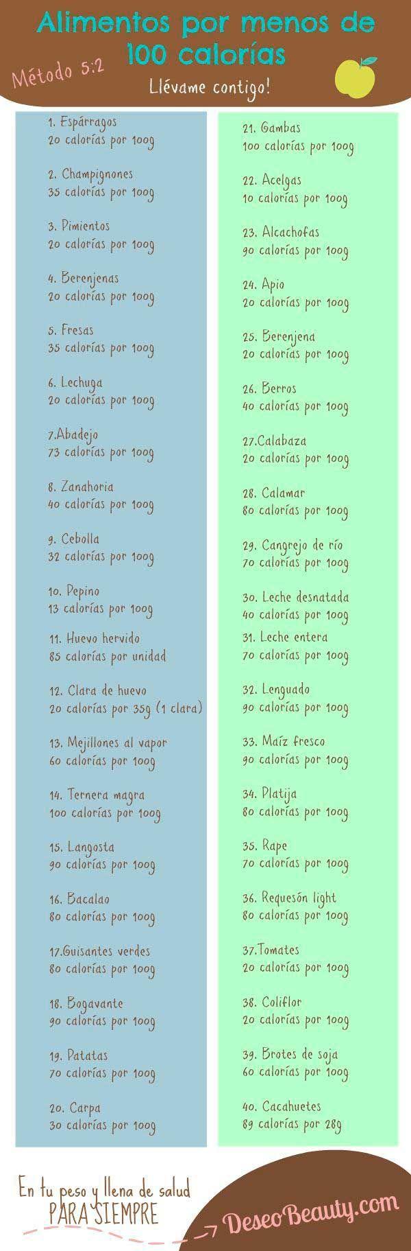 alimentos po menos de 100 calorías