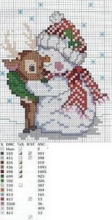 Punto de cruz: papa noel; Snowman hugging reindeer; chart has DMC color key and will stitch up quickly; he is so cute!