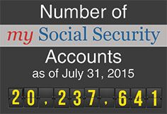 number of my Social Security Accounts as of April 24, is 18,631,943 - oday! You probably plan to receive Social Security benefits someday. Maybe you already do. Either way, you'll want a my Social Security account to: Keep track of your earnings and verify them every year; Get an estimate of your future benefits if you are still working; Get a letter with proof of your benefits if you currently receive them; and Manage your benefits: Change your address; Start or change your direct deposit…