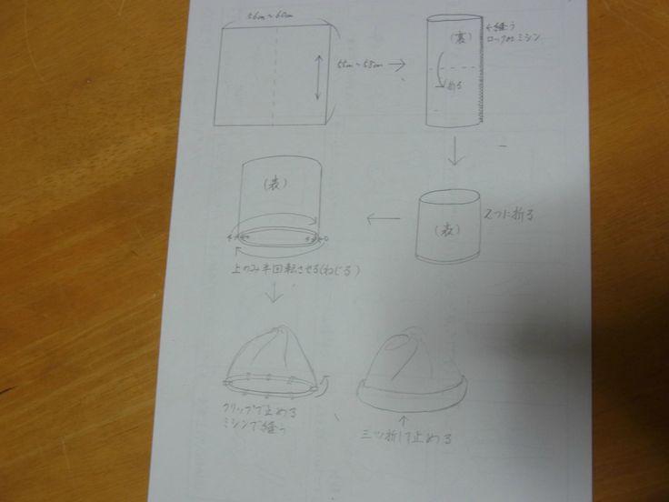 すぐ出来る簡単帽子作り方 - かんたん洋裁(カットソー)教室 T.Soleil Dor