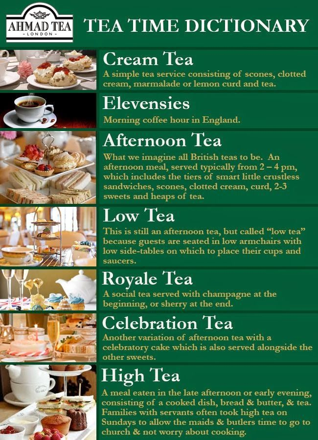 LISMARY'S COTTAGE: Description of different teas, e.g. Afternoon Tea, High Tea