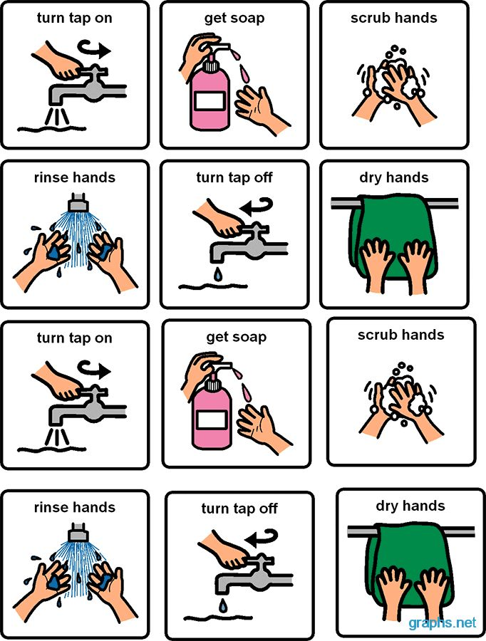 How to Wash Your Hands chart -- great for teaching young kids the steps involved in washing their hands!