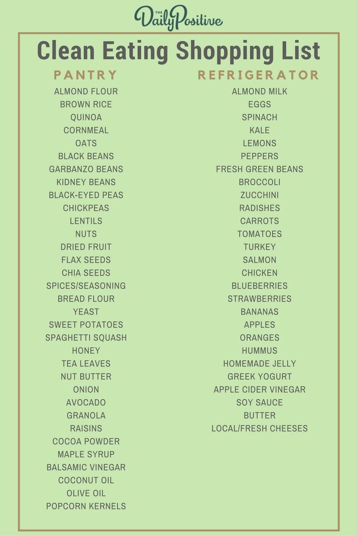clean-eating-shopping-list-3