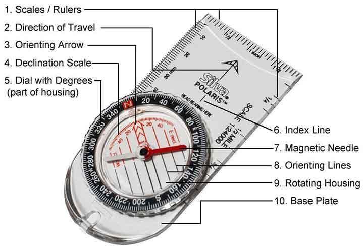 Walking Hiking Bushcraft Map Reading Baseplate Compass