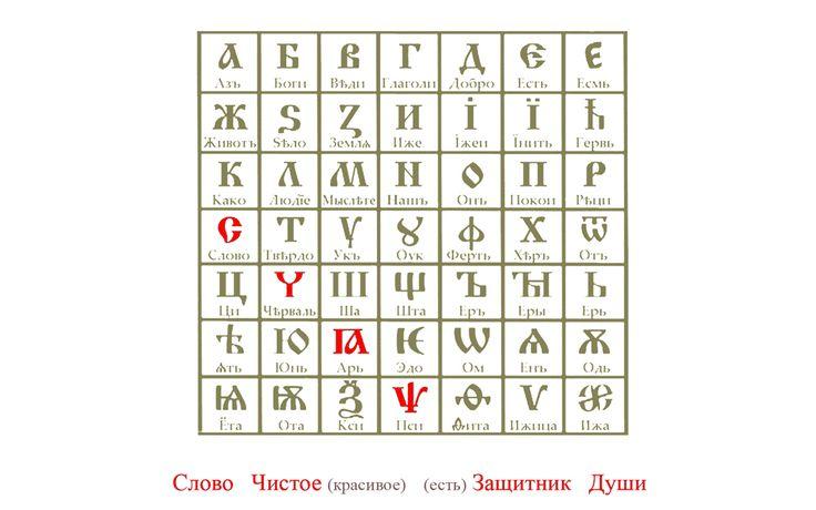 _Азбучные истины: voronkov_kirill
