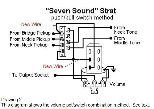 Wiring Diagram For Bridge Humbucker besides Emg 1 Volume Wiring Diagram besides 5 Way Strat Switch Wiring Diagram furthermore Wilkinson Pickup Wiring Diagram additionally Single Coil Pick Up Schematic. on telecaster single coil humbucker 3 way switch wiring diagram