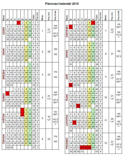 plánovací kalendář 2015 v1