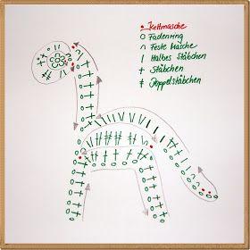 verplüscht und zugenäht: Häkel - Dinosaurier für Applis und Grannys