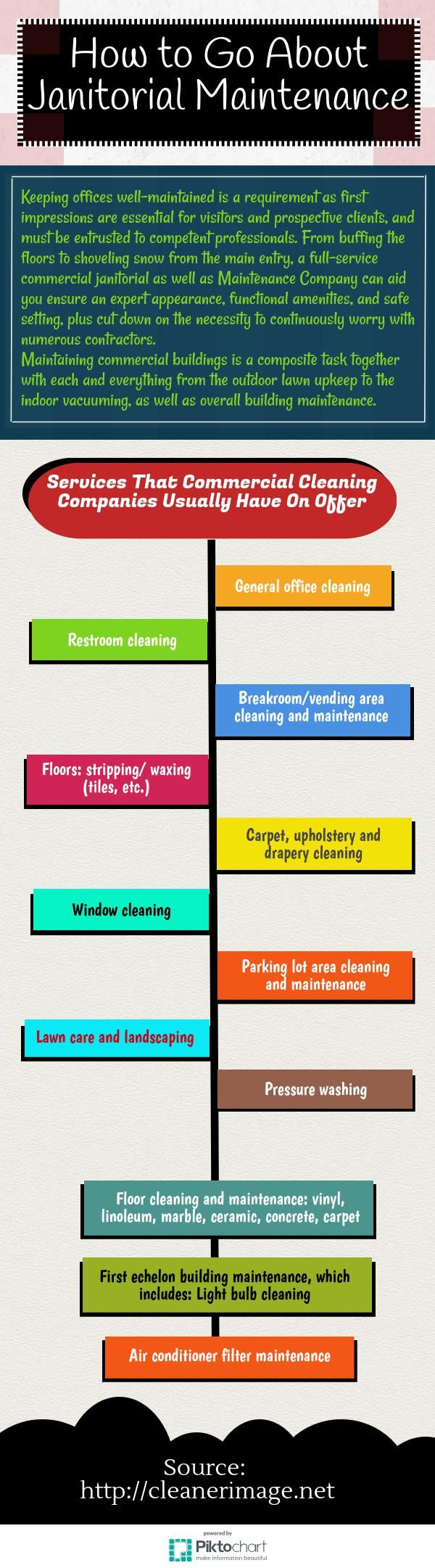 How to Go About Janitorial Maintenance Services That #Commercial #Cleaning Companies Usually Have On Offer #Los_Angeles_janitorial_maintenance Click here: http://bit.ly/2oHdfat
