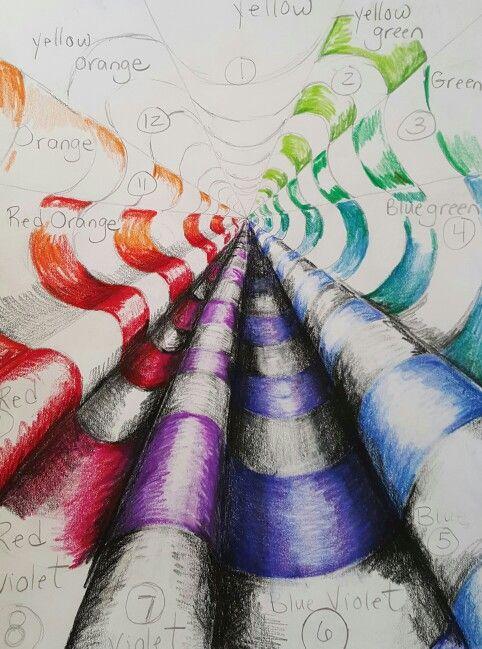 High School Art Lesson Color Wheel High School Art