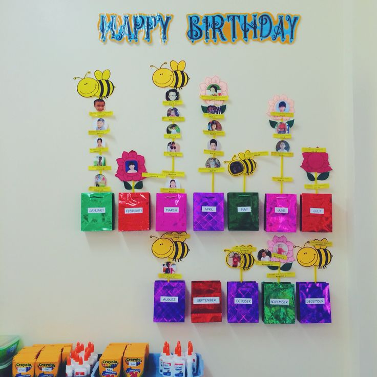 Classroom Decoration Happy Birthday ~ Birthday charts for classroom decoration imgkid