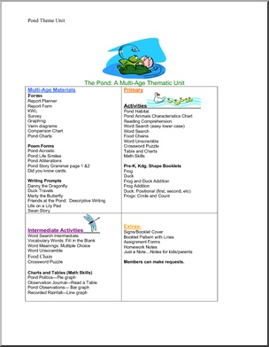 Pond Habitat Theme Unit--Printable Worksheets -sharing 7 pages from our Pond Theme Unit. #pond # science