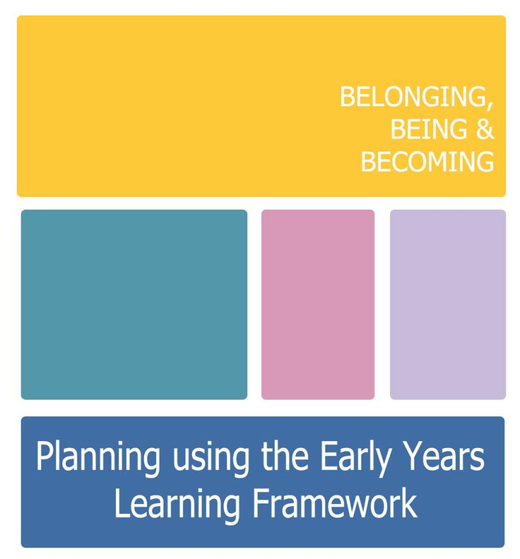 EYLF Programming II :: Lessons from a Teacher