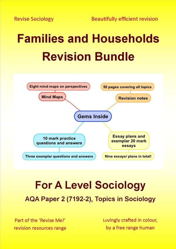 A Level Sociology Familie And Household Revision Bundle In 2020 Essay Plan Theory Question On Family