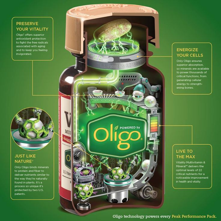 Take a closer look at Oligo technology. It's the patented way we bind minerals to organic compounds (oligofructose complex) to mirror the way they are naturally found in plants. The result? Oligo minerals are scientifically proven to provide up to four times greater absorption than the minerals in leading grocery store brands.