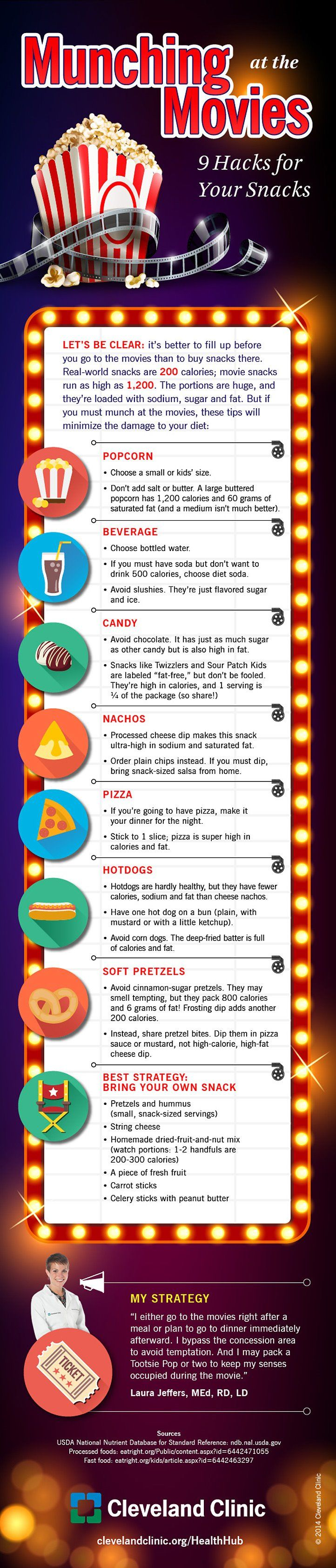 8 Best Venus Factor Weight Loss Images On Pinterest Losing Simple Circuit Workout More Workouts Teamsexy 9 Tips For Healthier Munching At The Movies