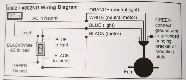 Pin by Ryanben on Diagram Template in 2019 Light switch