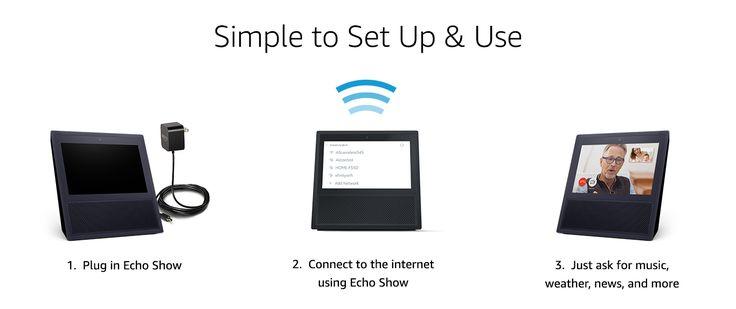 Echo setup Toll free +1-877-665-3677