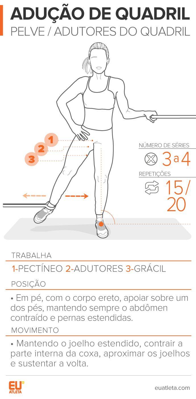 Adução: aprenda exercício para os músculos estabilizadores do quadril  #eu-atleta