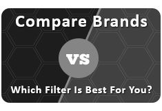 Countertop & Faucet Water Filter Reviews and Comparisons | Water Filter Comparisons