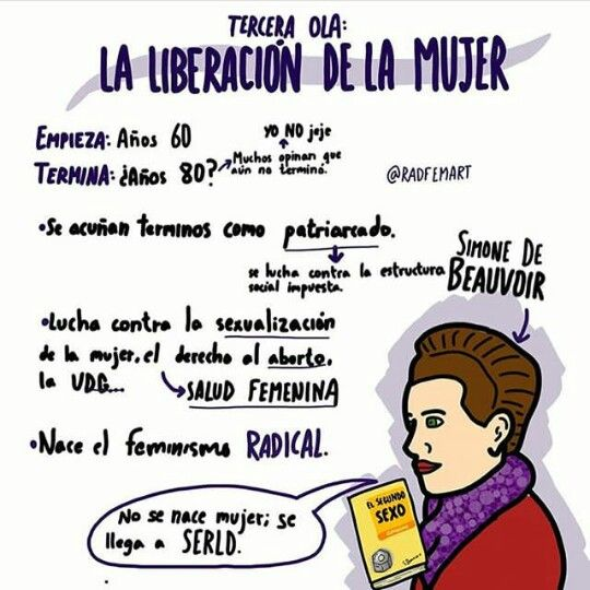 130 Ideas De Feminismo Feminismo Frases Feministas Feminista