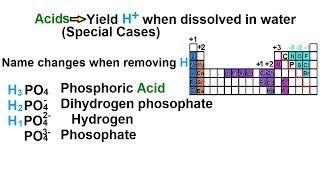 Chemical+Nomenclature | Chemical nomenclature - Mashpedia, the Video Encyclopedia