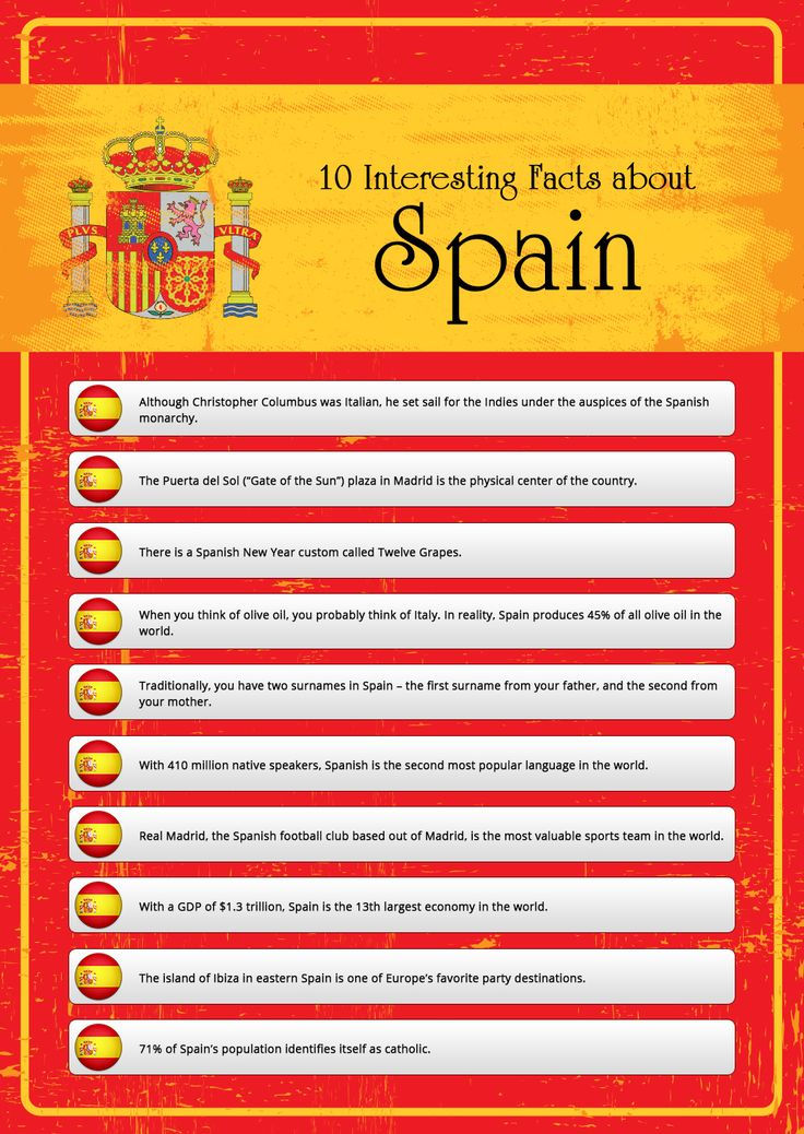 Spanish Abroad, Inc. | Learn Spanish Abroad throughout ...