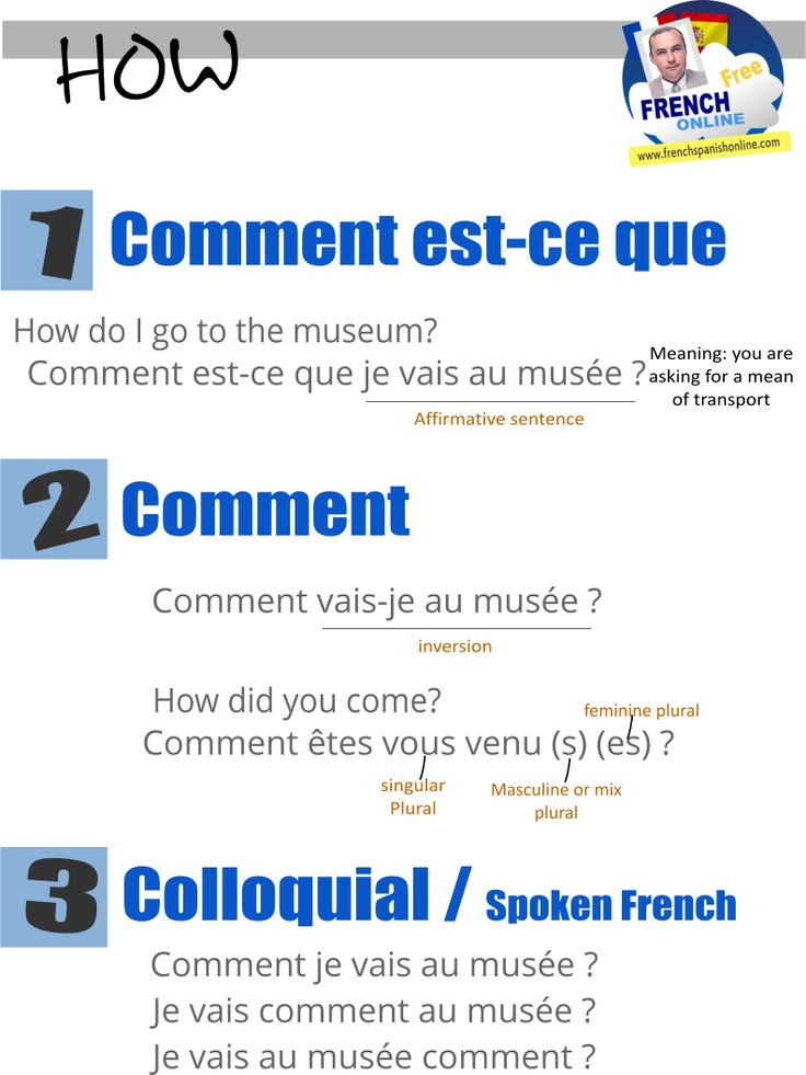 HOW in French http://www.frenchspanishonline.com/magazine/how-to-ask-how-in-french/
