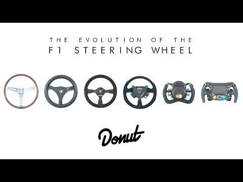 The Evolution of F1 Steering Wheel   wordlessTech