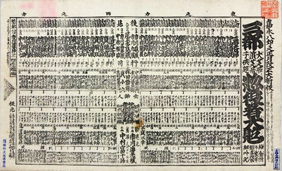 「三都惣役者大見立」安政2(1855)年正月(嘉永八卯之正月とあるが改元前に刷られたため)