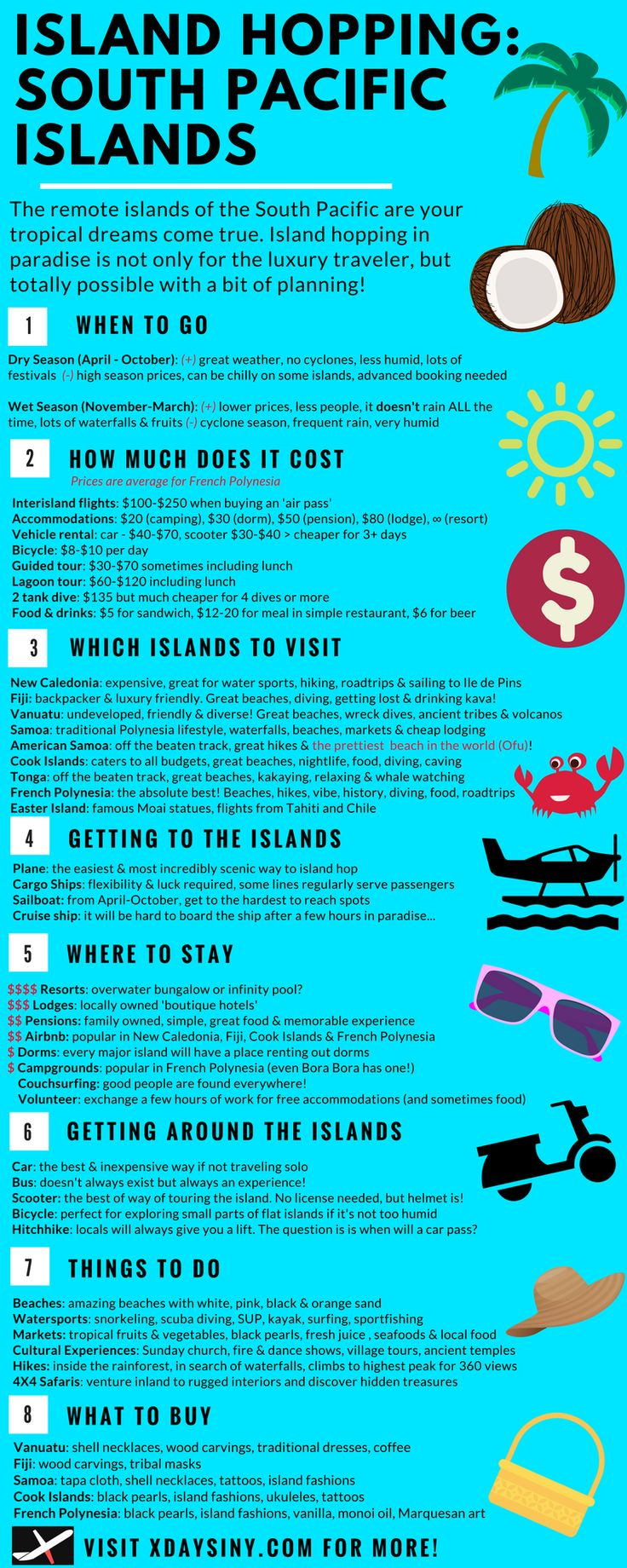 Ever dreamed of hopping from one tropical island to another in the distant South Pacific? Dream no more! This guide will explain where to begin, how much it costs and everything you need to plan your awesome adventure!