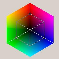 Какие бывают цветовые модели, почему их много, в каком случае какую цветовую…