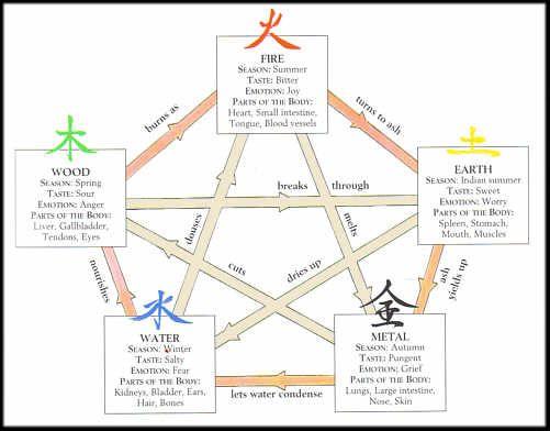 relationship between zen and taoism