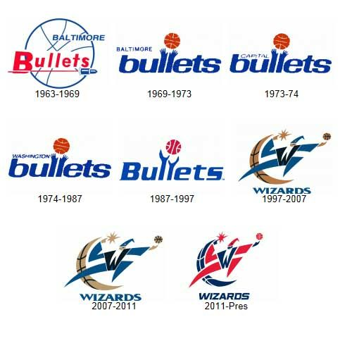 """120 best the """"baltimore bullets"""" images on pinterest 