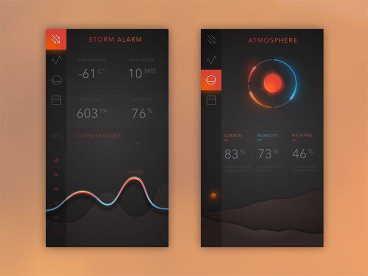 What the heck is the story with weather apps? — Muzli -Design Inspiration —…