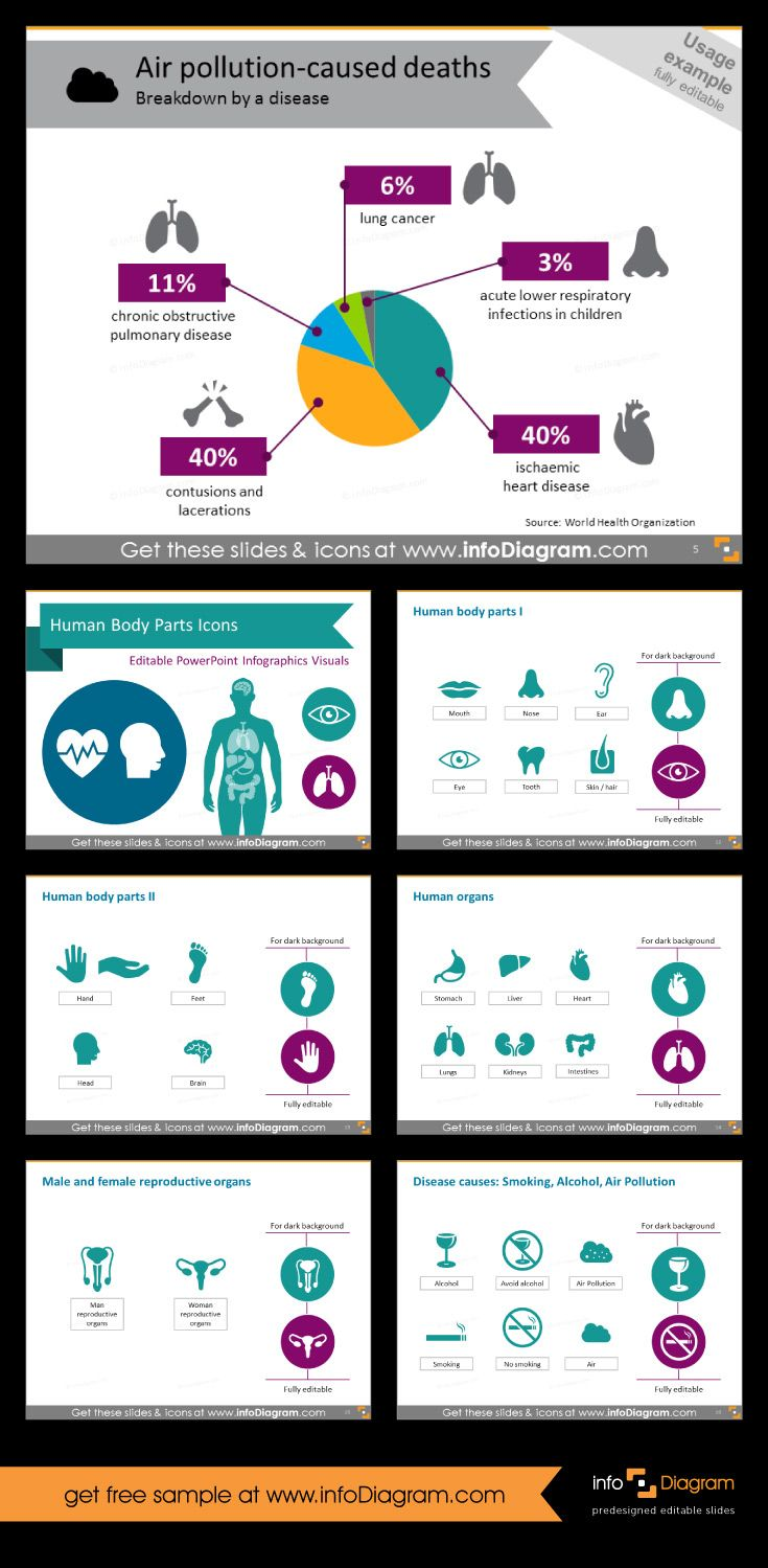 Air pollution-caused deaths. It's part of Health care infographics and icons - Human Body Parts and Organs