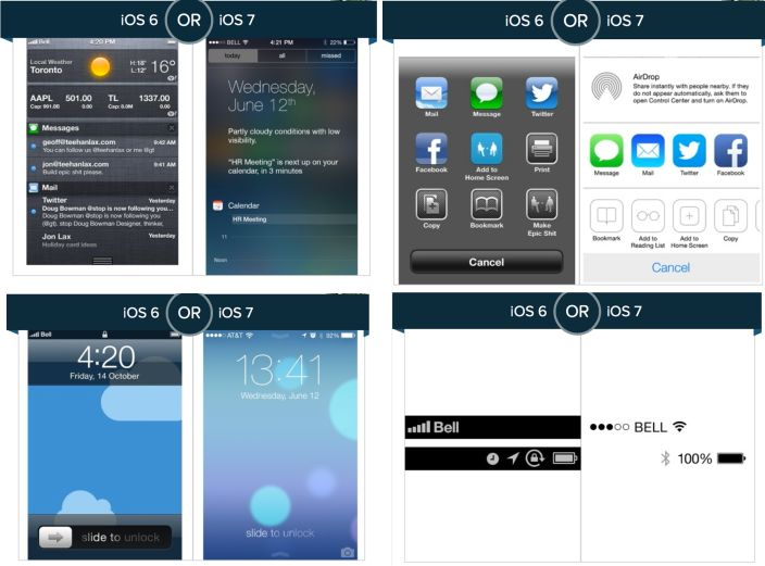 Polls find users prefer iOS 7 design to iOS 6, fingerprint scanner to replace passwords
